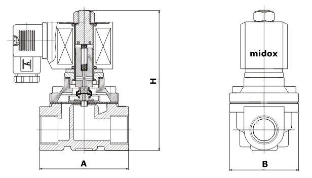 Solenoidové ventily série ZS