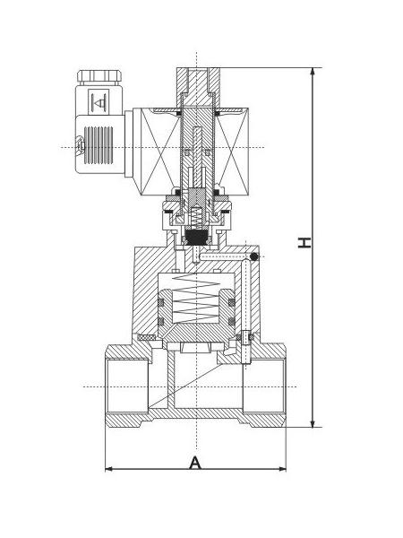 Solenoidový ventil série SLA do 185 °C